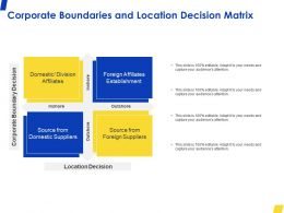 Corporate Boundaries And Location Decision Matrix Ppt Powerpoint Presentation Summary Portrait
