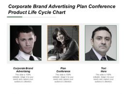 Corporate Brand Advertising Plan Conference Product Life Cycle Chart Cpb