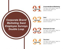 Corporate Brand Marketing Swot Employee Surveys Double Loop Cpb