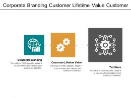 Corporate Branding Customer Lifetime Value Customer Experience Benchmarking Cpb
