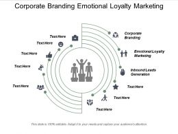 Corporate Branding Emotional Loyalty Marketing Inbound Leads Generation Cpb