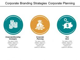 Corporate Branding Strategies Corporate Planning Corporate Strategies Corporate Plan Cpb