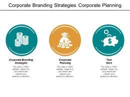 Corporate Branding Strategies Corporate Planning Corporate Strategies Corporate Plan Cpb