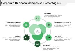 Corporate Business Companies Percentage Responsible Increased Profits Large Companies