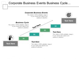 Corporate Business Events Business Cycle Marketing Advertising Benchmarking Cpb