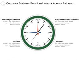 Corporate Business Functional Internal Agency Returns Secondary Performance