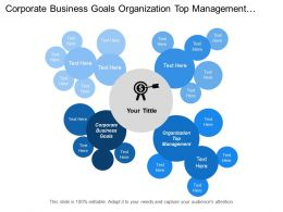 Corporate Business Goals Organization Top Management Customer Relationship