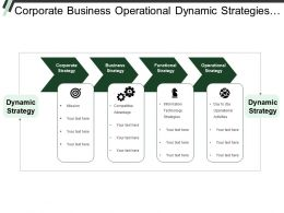 Corporate Business Operational Dynamic Strategies With Boxes And Arrows