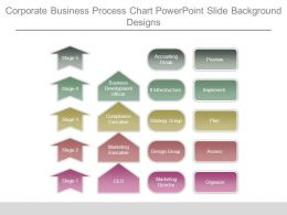 Corporate Business Process Chart Powerpoint Slide Background Designs