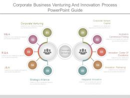 Corporate Business Venturing And Innovation Process Powerpoint Guide