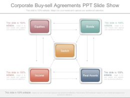 Corporate Buy Sell Agreements Ppt Slide Show