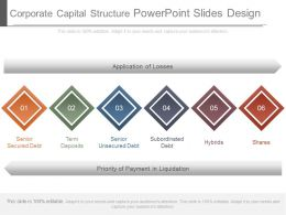 Corporate Capital Structure Powerpoint Slides Design