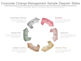 Corporate Change Management Sample Diagram Slides