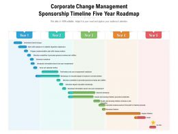 Corporate Change Management Sponsorship Timeline Five Year Roadmap