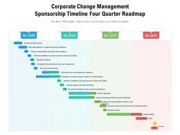 Corporate Change Management Sponsorship Timeline Four Quarter Roadmap