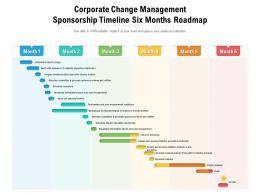 Corporate Change Management Sponsorship Timeline Six Months Roadmap