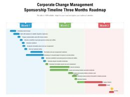 Corporate Change Management Sponsorship Timeline Three Months Roadmap