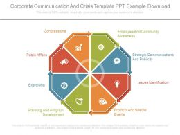 Corporate Communication And Crisis Template Ppt Example Download