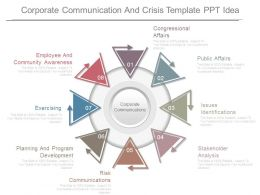 Corporate Communication And Crisis Template Ppt Idea
