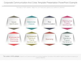 Corporate Communication And Crisis Template Presentation Powerpoint Example