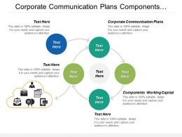 Corporate Communication Plans Components Working Capital Engagement Motivation Cpb