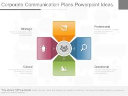 Corporate Communication Plans Powerpoint Ideas