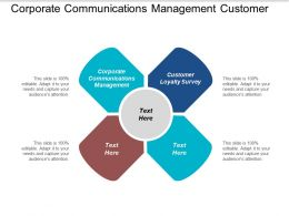 Corporate Communications Management Customer Loyalty Survey Market Challenge Cpb
