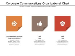 Corporate Communications Organizational Chart Ppt Powerpoint Presentation Layouts Examples Cpb