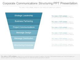 Corporate Communications Structuring Ppt Presentation
