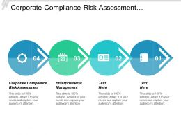 Corporate Compliance Risk Assessment Enterprise Risk Management Procurement Operating Cpb