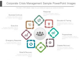 Corporate Crisis Management Sample Powerpoint Images