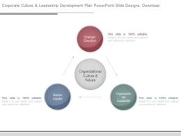 Corporate Culture And Leadership Development Plan Powerpoint Slide Designs Download