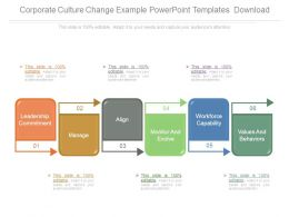 Corporate Culture Change Example Powerpoint Templates Download