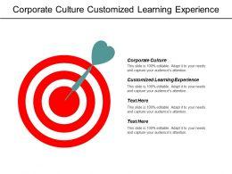 Corporate Culture Customized Learning Experience Corporate Communication Cpb