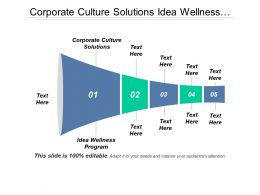 Corporate Culture Solutions Idea Wellness Program Business Opportunities Cpb