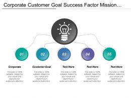 Corporate Customer Goal Success Factor Mission Business Result