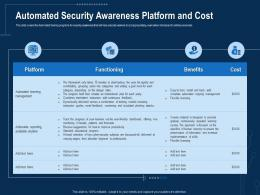 Corporate Data Security Awareness Automated Security Awareness Platform And Cost Ppt Background
