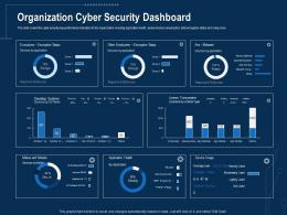 Corporate Data Security Awareness Organization Cyber Security Dashboard Ppt Powerpoint Guidelines