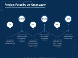 Corporate Data Security Awareness Problem Faced By The Organization Ppt Powerpoint Ideas
