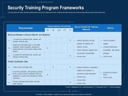Corporate Data Security Awareness Security Training Program Frameworks Ppt Demonstration