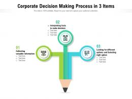 Corporate Decision Making Process In 3 Items