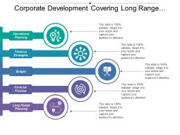 Corporate Development Covering Long Range Planning Budget Strategies