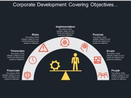 Corporate Development Covering Objectives Plans Financial Risks