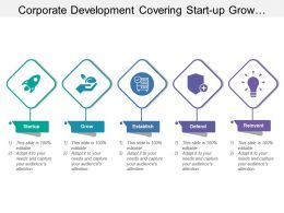 Corporate Development Covering Start Up Grow Establish Defend And Reinvent