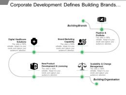 Corporate Development Defines Building Brands Marketing Capability