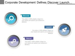 Corporate Development Defines Discover Launch And Execute