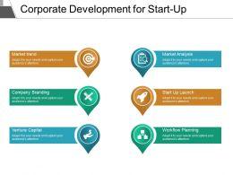 Corporate Development For Start Up Powerpoint Topics