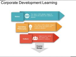 Corporate Development Learning Ppt Background