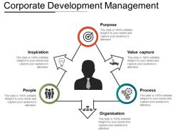 Corporate Development Management Ppt Example File