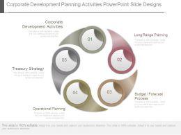 Corporate Development Planning Activities Powerpoint Slide Designs